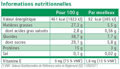 tableau-nutritionnel-moelleux-aux-amandes-bio